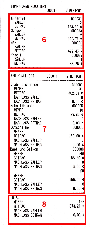 Wunderbar Bericht Umschlag Vorlage Kostenlos Galerie - Bilder für ...